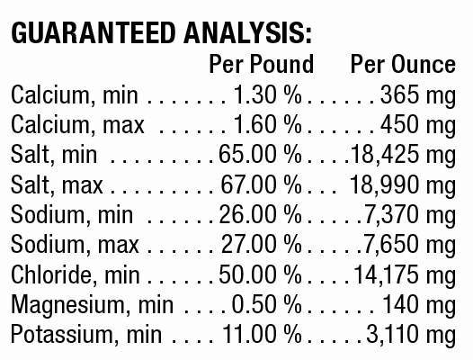 Vita Flex AccuLytes Electrolyte Formula Gingersnap Spice Label Guaranteed Analysis
